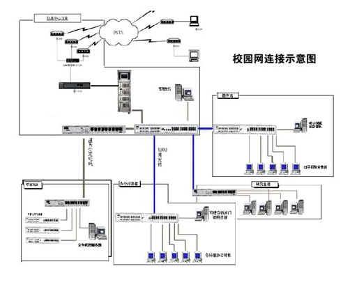 【apcups电源g55td6080k1生产厂家】北京apcups电源